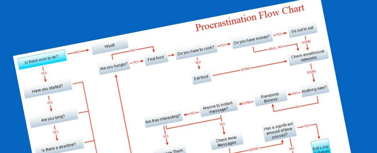 Structuration : Organiser & ordonner